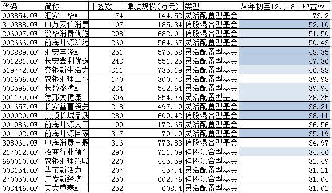 欢迎关注红刊财经微信号(hkcj2016) ,版权所有,侵权必究。
